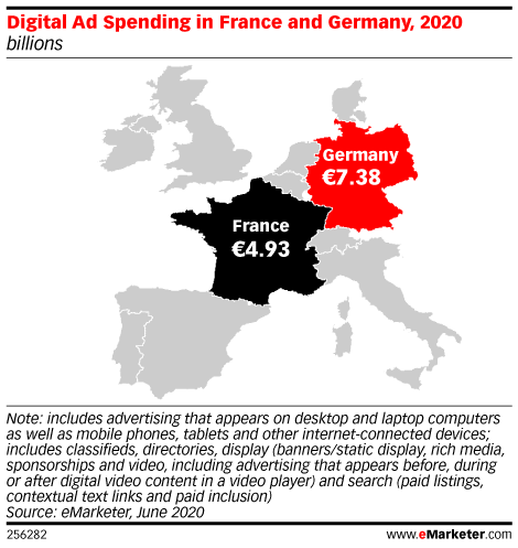 Digital Ad Spending in France and Germany, 2020 (billions )