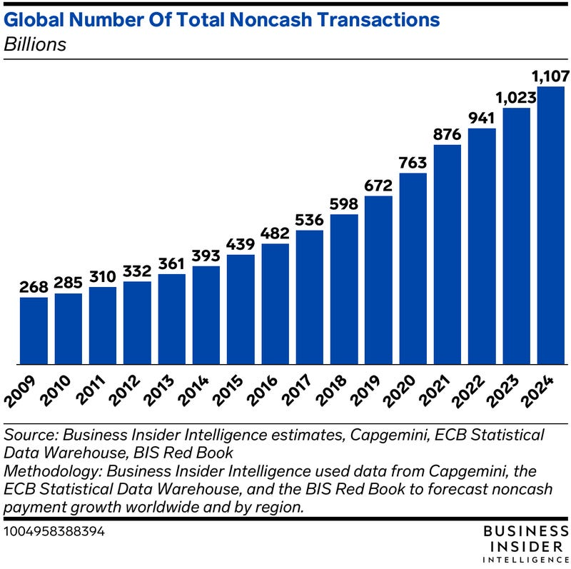 Insiders Cash Proof Of Funds Letter from contentstorage-nax1.emarketer.com