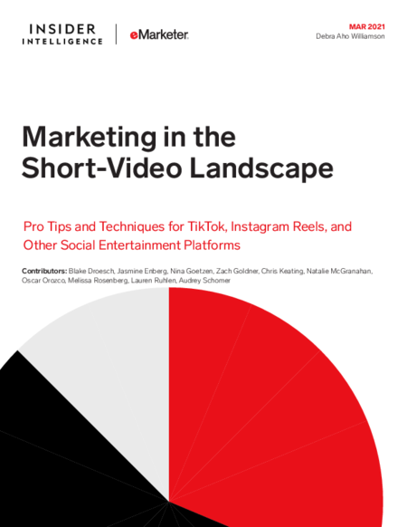 What short-video marketers should know about UGC
