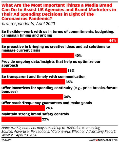 eMarketer Podcast: Brand Mentality™ and the future-forward marketing revolution
